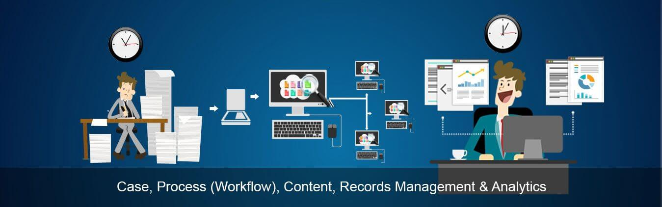 Workflow And Content